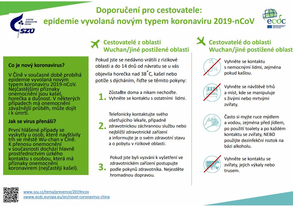 Doporu%C4%8Den%C3%AD pro cestovatele ECDC SZU